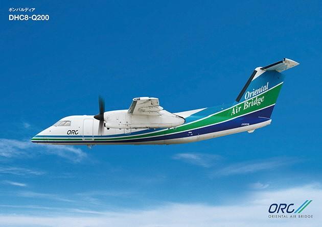 ORC飛行機