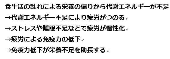 wordpress用 負のサイクル文言